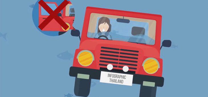 การเอาตัวรอดเมื่อรถจมน้ำหลังเกิดอุบัติเหตุ
